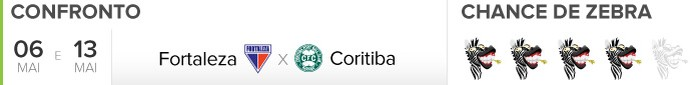 Header Zebrômetro, Fortaleza x Coritiba (Foto: GloboEsporte.com)