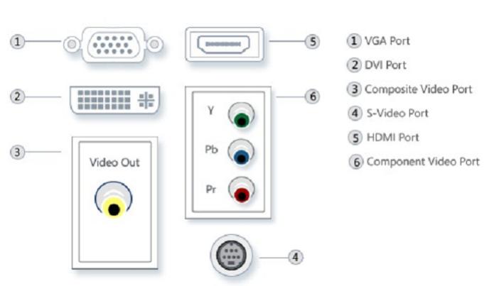 As TVs atuais contam com uma variedade de tipos de conexão de vídeo (Foto: Reprodução/Felipe Velloso)