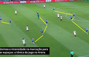 BLOG: O Grêmio campeão da intensidade e estratégia