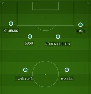 Palmeiras x Coritiba campinho (Foto: GloboEsporte.com)