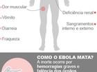 Mali promete fazer todo o possível para evitar propagação do ebola