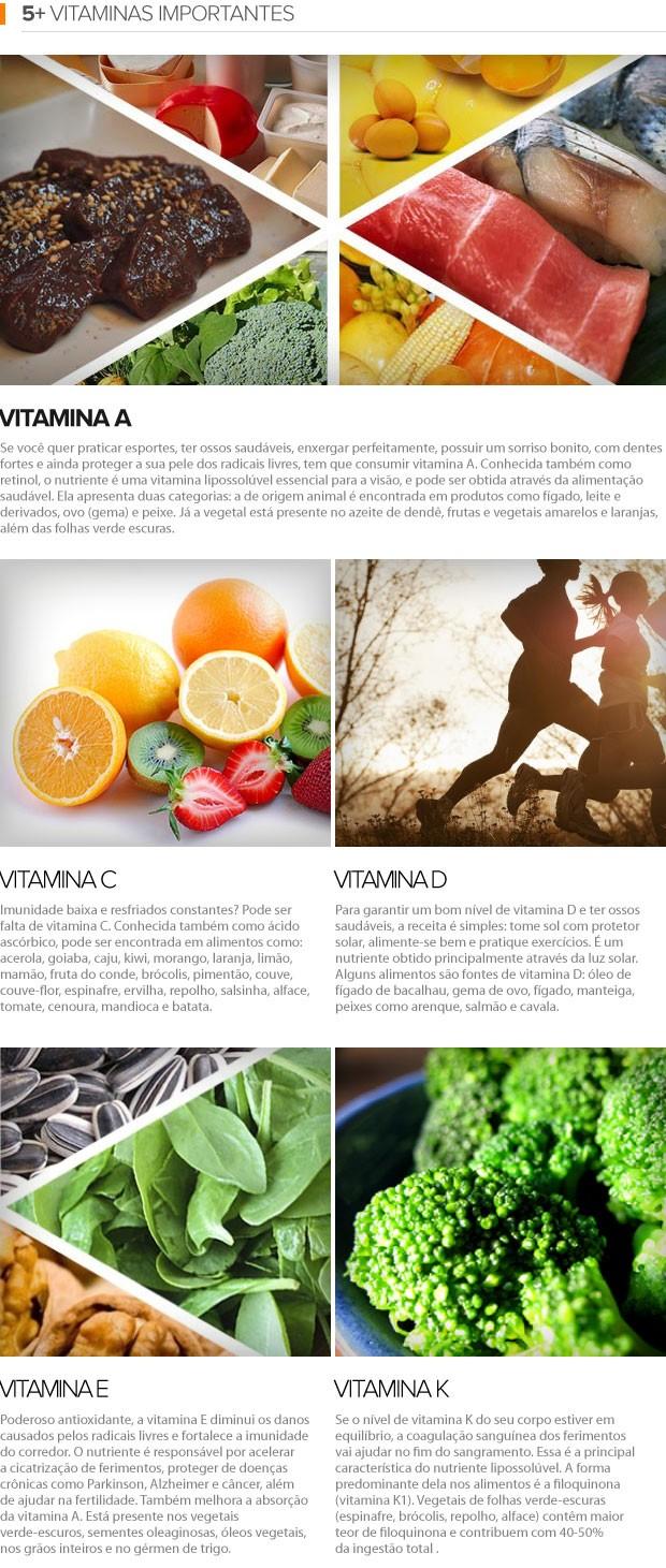 5+ Vitaminas (Foto: Editoria de Arte / EUATLETA.COM)