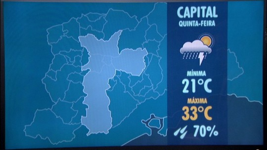 Chuva deve voltar a atingir SP na quinta