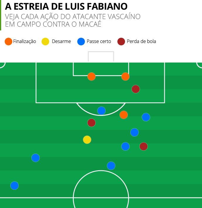 info - Luis Fabiano (Foto: Infoesporte)