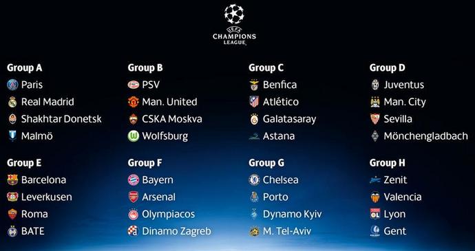 30fffd3e6b Sorteio da Liga dos Campeões (Foto  Reprodução   Uefa)
