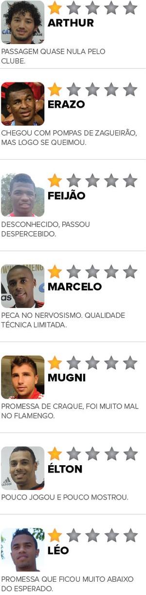 Info Reforços Flamengo 2014 - 1 (Foto: infoesporte)