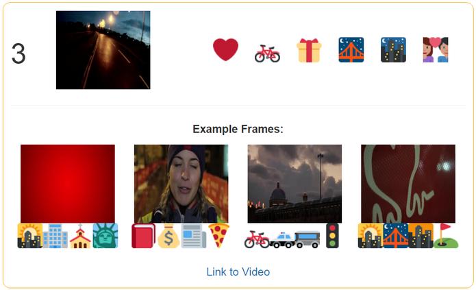 Site encontra vídeos publicados em qualquer idioma no YouTube (Foto: Reprodução/Emoji2Video)