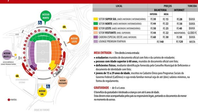 Bahia x Globo: mapa de assentos da Arena Fonte Nova (Foto: Reprodução)