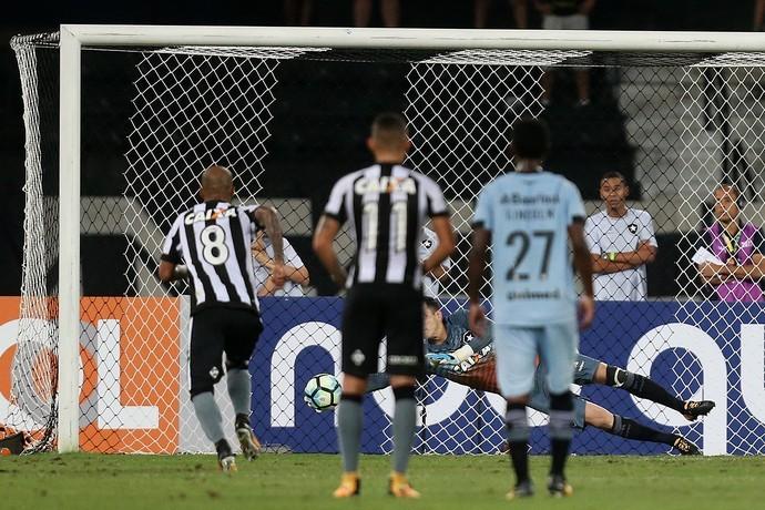 BLOG: Os Pênaltis do Grêmio