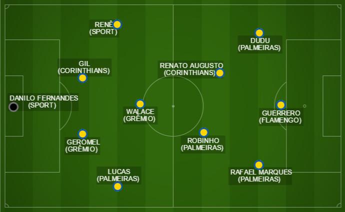 seleção primeiro turno Juninho Pernambucano (Foto: Arte: GloboEsporte.com)