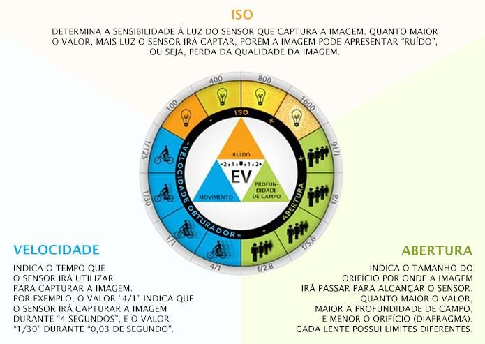abertura-lentes-triangulo-exposicao
