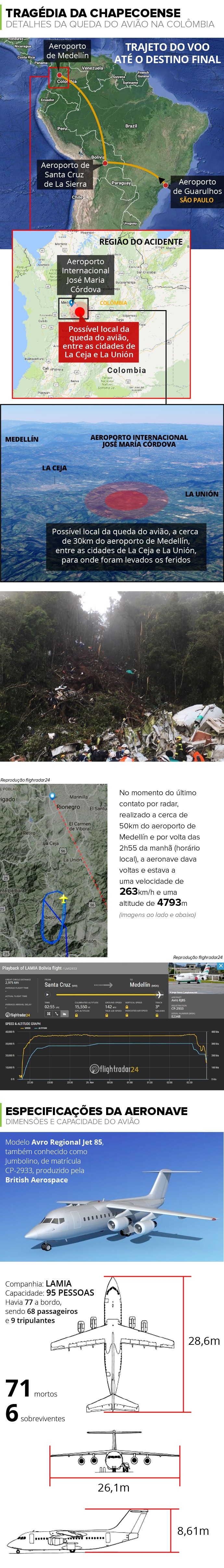 Info QUEDA AVIAO Chapecoense J (Foto: infoesporte)
