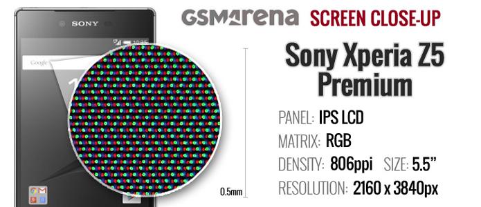 Teste mostra que tela do Xperia Z5 Premium é 4K de verdade (Foto: Reprodução/GSM Arena)