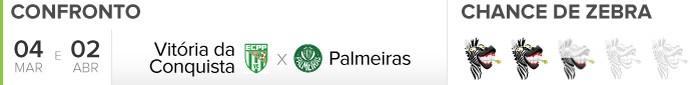Zebrometro - Vitoria da Conquista x Palmeiras 2 (Foto: infoesporte)