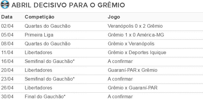 Tabela jogos grêmio (Foto: Reprodução)