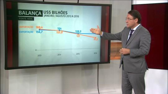 Governo elevará para 2% alíquota que compensa empresas por exportações