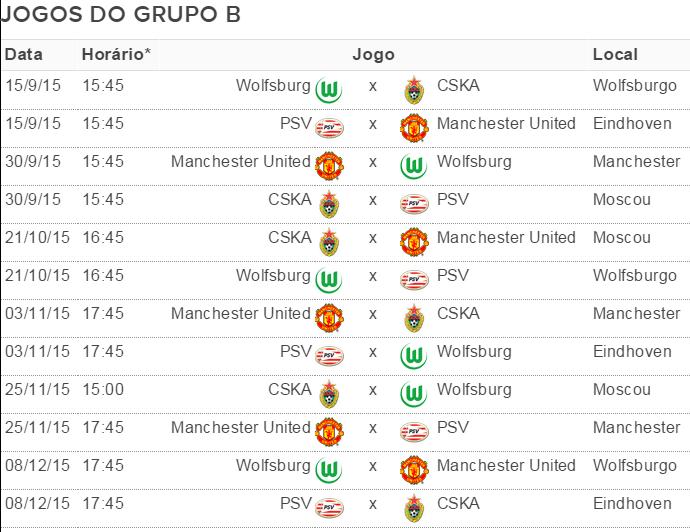 Tabela jogos Grupo B Liga dos Campeões (Foto: Reprodução / GloboEsporte.com)