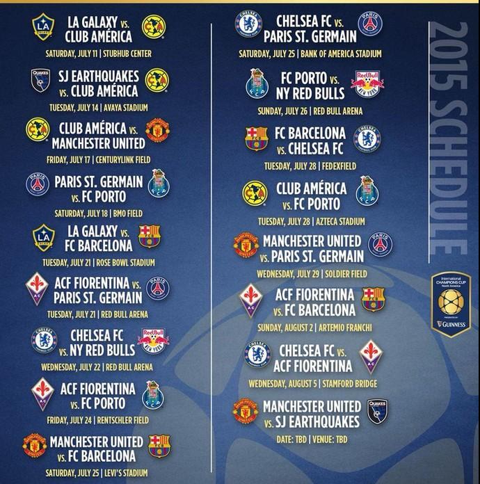 Tabela International Champions Cup (Foto: Reprodução/Twitter)