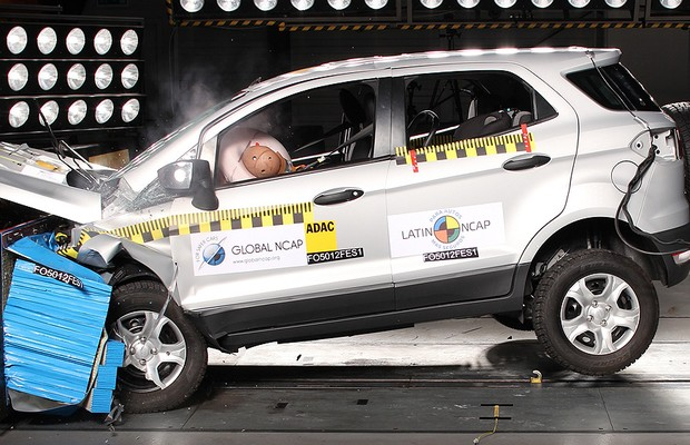 Ford EcoSport tem quatro e três estrelas na segurança a adultos e crianças, respectivamente (Foto: Divulgação)