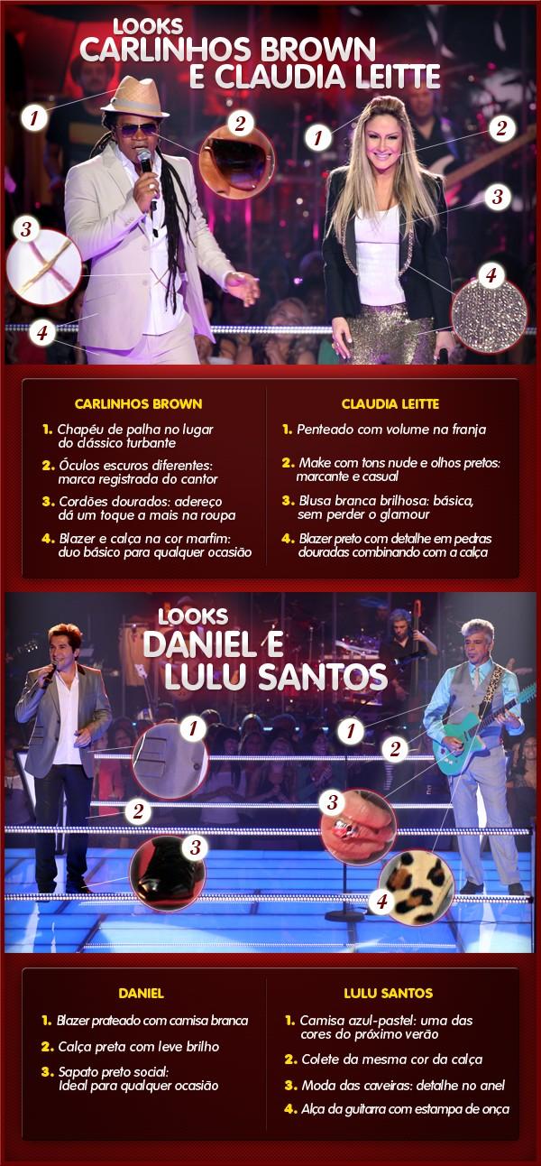 Veja o passo a passo dos looks usados pelos técnicos (Foto: The Voice Brasil/TV Globo)