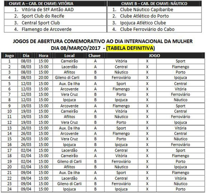 Tabela Pernambucano feminino (Foto: Divulgação / FPF-PE)