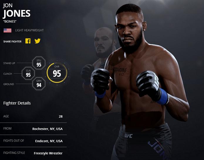 Jon Jones é o melhor lutador peso-por-peso do game (Foto: Divulgação/EA Sports)