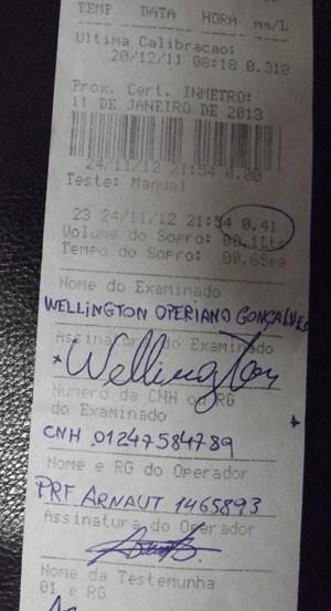 Teste de bafômetro realizado pela PRF aponta que Wellington ingeriu bebida alcoólica (Foto: Rafael Barbosa/G1)