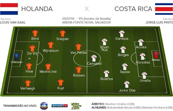 Holanda x Costa Rica - FICHA APRESENTAÇÃO (Foto: Infoesporte)