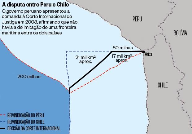 A disputa entre Peru e Chile (Foto: Natália Durães/ÉPOCA)