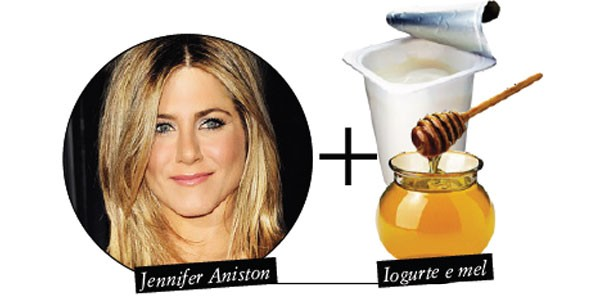 Jennifer Aniston (Foto: Condé Nast Archive, Getty Images e Shutterstock)
