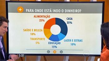 Hora 1_planilha (Foto: reprodução TV Globo)