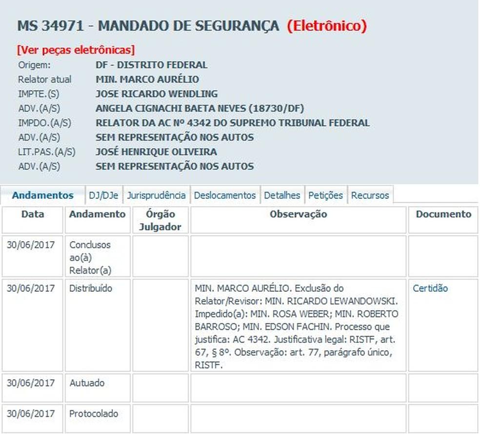 Mandado de segurança impetrado pela defesa de José Ricardo Wendling (PT) (Foto: Reprodução)