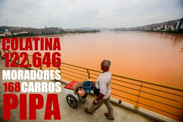 Dados Colatina Rio Doce (Foto: Arte/ G1)