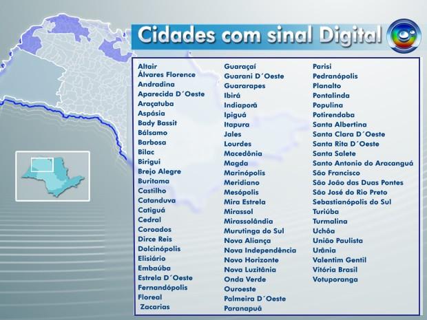 Mapa TV Digital de Rio Preto (Foto: Arte TV Tem)