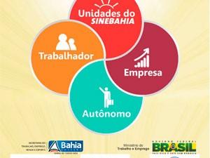 Aplicativo foi lançado pelo SineBahia para trabalhadores e empresas. (Foto: Divulgação)