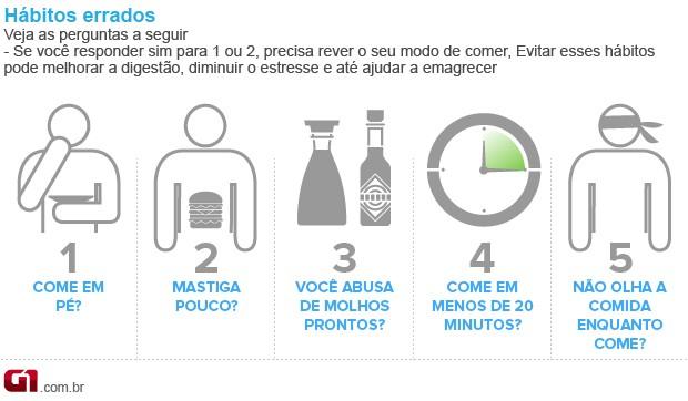 Bem Estar - Infográfico sobre hábitos errados (Foto: Arte/G1)
