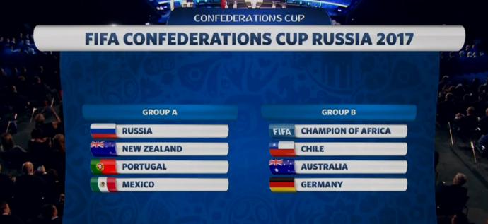 Grupos definidos sorteio Copa das Confederações (Foto: Reprodução/ Sportv)