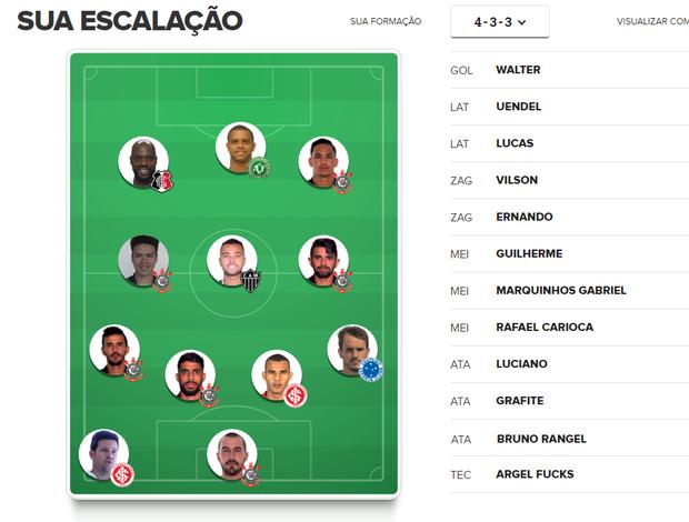 BLOG: Cartola FC dicas: meu time está escalado para rodada 3 do Brasileiro