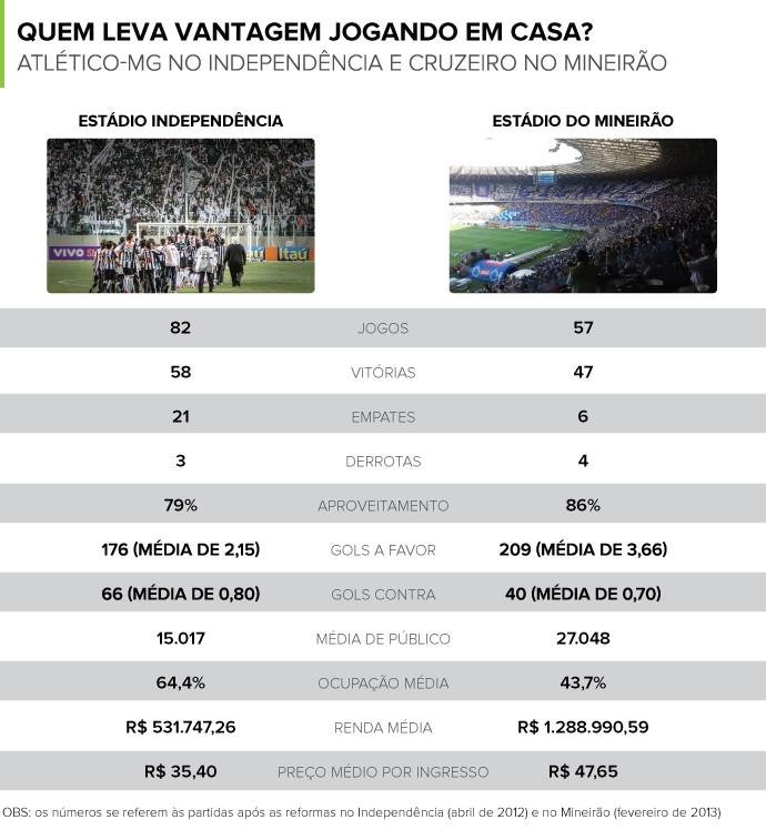 Os grandes duelos da história de Cruzeiro x São Paulo e Inter x Atlético  Mineiro