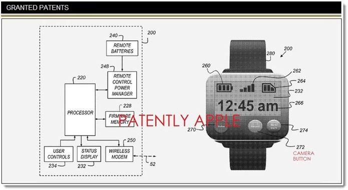 Esquema do documento de patente mostra que câmera poderia ser controlada por um smartwatch (Foto: Reprodução/Patentlty Apple)