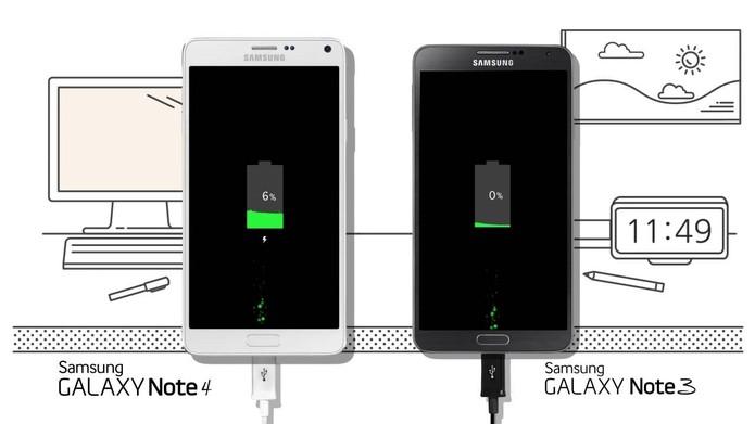 Padrão micro USB é utilizado nos Galaxys e em outros aparelhos Android e Windows Phone (Foto: Reprodução/Samsung)