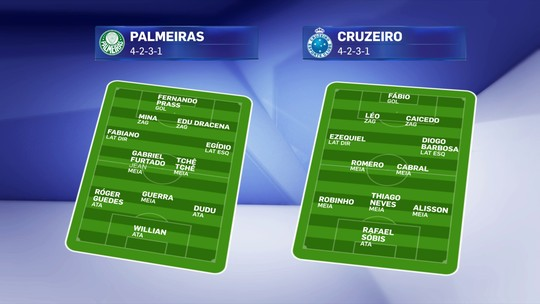 Narrador destaca Sobis e aposta que Cruzeiro vai dar trabalho ao Palmeiras