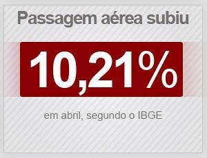 Passagem aérea subiu 10,21% em abril de 2015, diz IBGE (Foto: G1)
