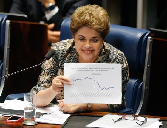 Presidente afastada Dilma Rousseff mostra dados do seu governo Plenário do Senado (Foto: Sérgio Lima/ÉPOCA)