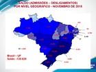 Ceará fecha empregos em novembro pela 1ª vez em 12 anos, diz ministério