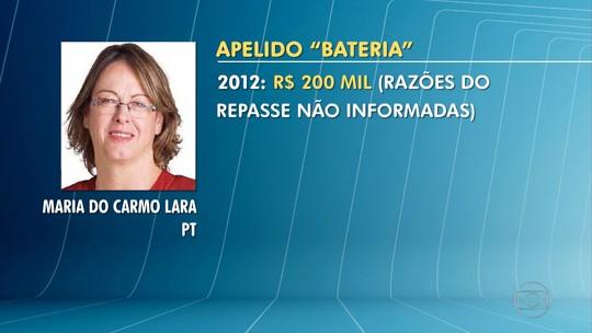 Delação da Odebrecht: Ex-prefeita de Betim, Maria do Carmo Lara, é citada em lista de delator