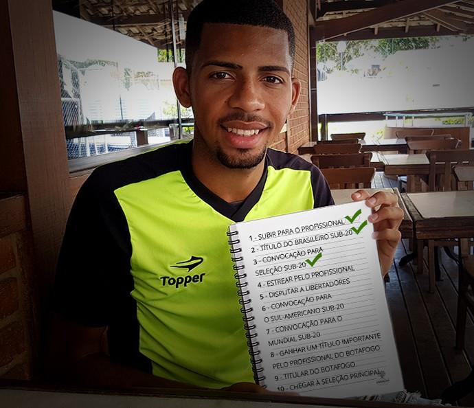 CARROSSEL - Matheus Fernandes Botafogo lista de desejos (Foto: Editoria de Arte)