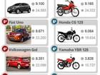 Veja 10 carros e 10 motos mais vendidos em março de 2015