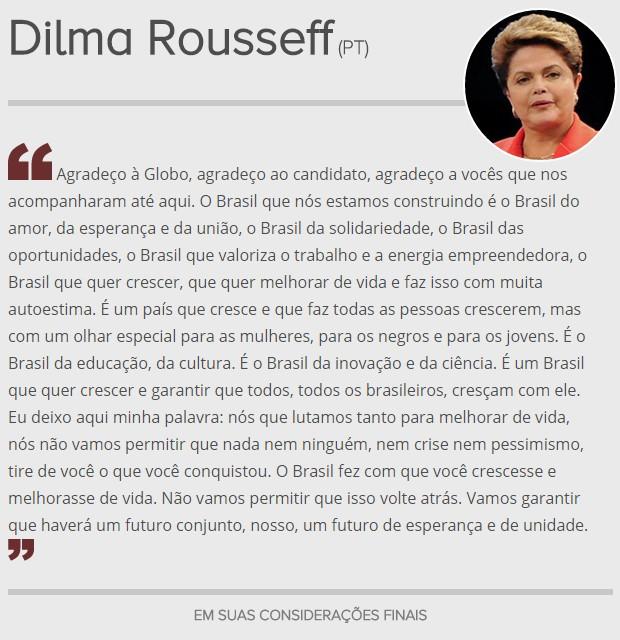 Dilma (Foto: Arte/G1)