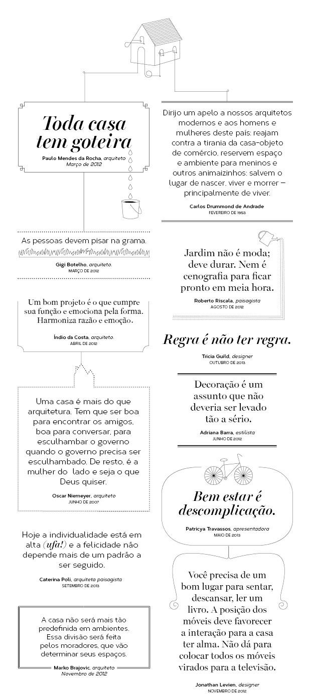 61 Frases Sobre A Casa Casa E Jardim Casa E Jardim